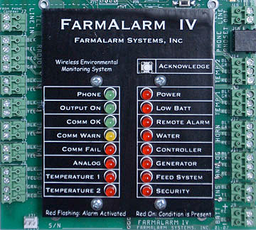 FarmAlarm™ Status Panel